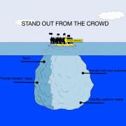content_marketing_iceberg